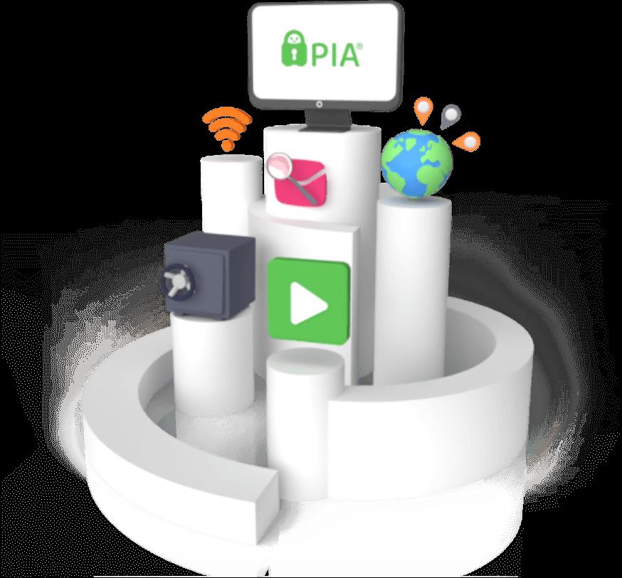 Caratteristiche della VPN PIA