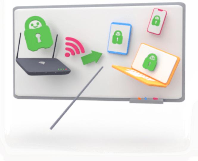 Qu'est-ce qu'un routeur VPN